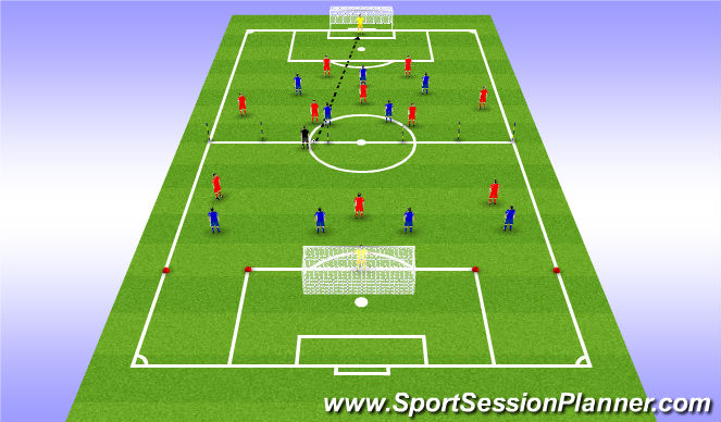 Football/Soccer Session Plan Drill (Colour): 10 vs 9