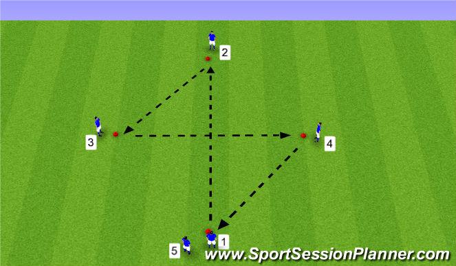 Football/Soccer Session Plan Drill (Colour): Diamond 5 - Pass & Follow