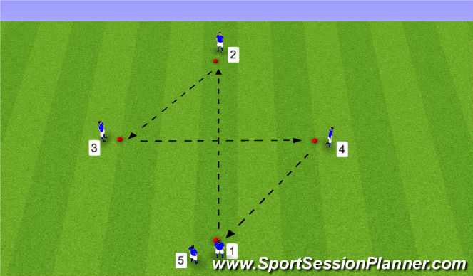 Football/Soccer Session Plan Drill (Colour): Diamond 5 - Pass & Follow