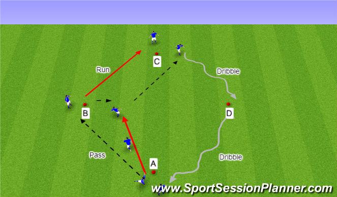 Football/Soccer Session Plan Drill (Colour): Ajax diamond - Right foot only