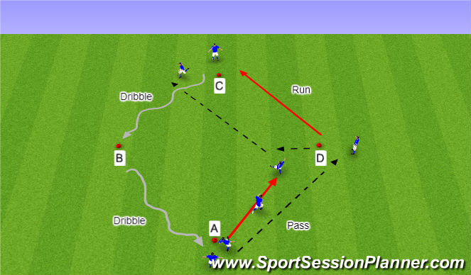 Football/Soccer Session Plan Drill (Colour): Ajax diamond - Left foot only