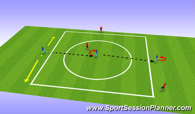 Football/Soccer Session Plan Drill (Colour): turning and awarness