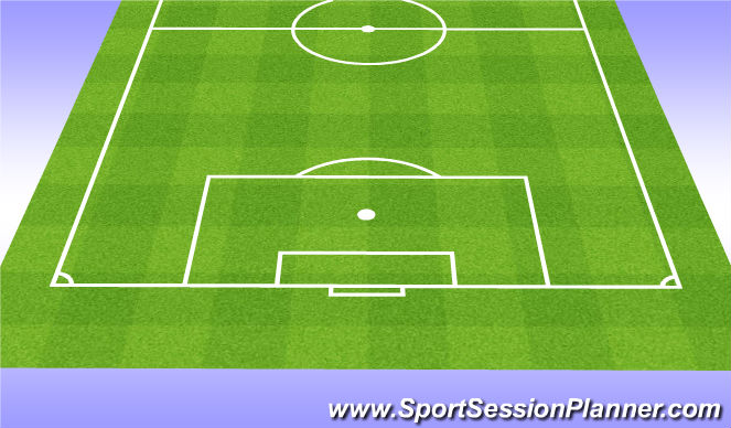 Football/Soccer Session Plan Drill (Colour): Warm up - Foundation Foot work