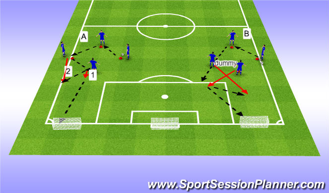 Football/Soccer Session Plan Drill (Colour): Diamond patterns w/finishing