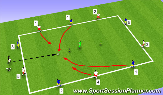 Football/Soccer Session Plan Drill (Colour): Small Sided Finishing