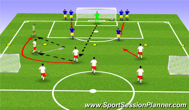 Football/Soccer Session Plan Drill (Colour): Wave attacking to goal