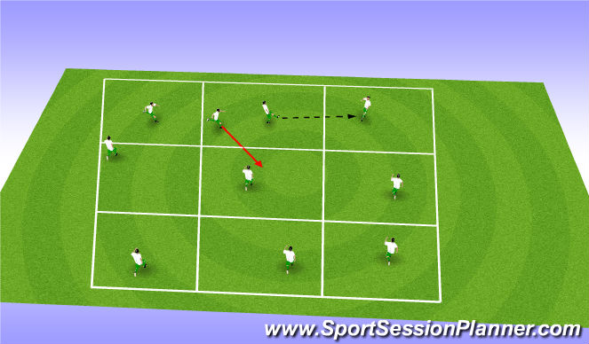 Football/Soccer Session Plan Drill (Colour): Warm Up first phase