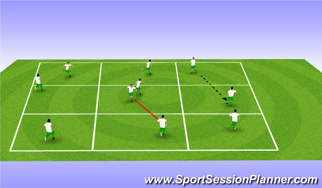 Football/Soccer Session Plan Drill (Colour): Warm Up second Phase
