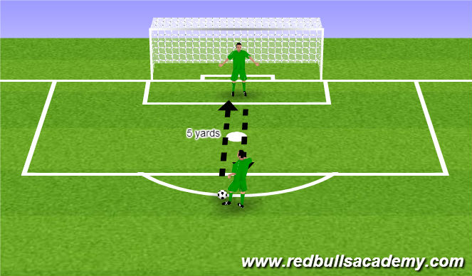 Football/Soccer Session Plan Drill (Colour): Footwork and Passing