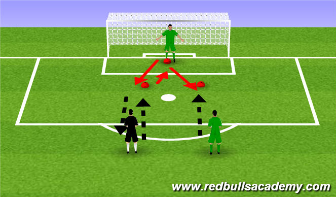 Football/Soccer Session Plan Drill (Colour): V shape (Handling/Footwork and Dives)