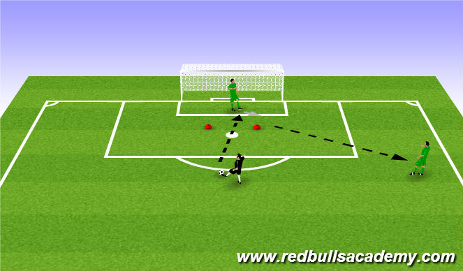 Football/Soccer Session Plan Drill (Colour): Directional Passing and Distribution