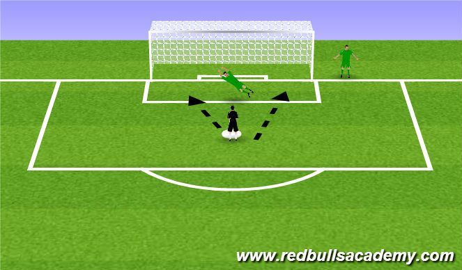 Football/Soccer Session Plan Drill (Colour): Technical Dive Repetitions