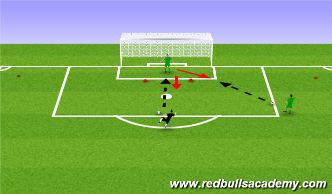 Football/Soccer Session Plan Drill (Colour): Functional Game Realistic (Handling/Shot Stopping/Crossing)