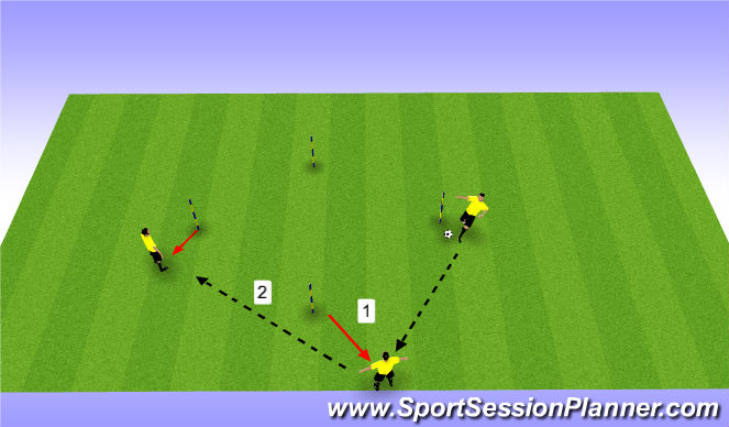 Football/Soccer Session Plan Drill (Colour): peeling Off of def
