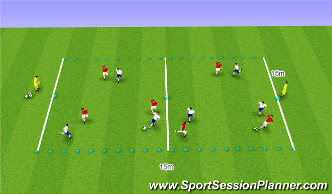 Football/Soccer Session Plan Drill (Colour): 3 v 3 or 4 v 4 Breaks