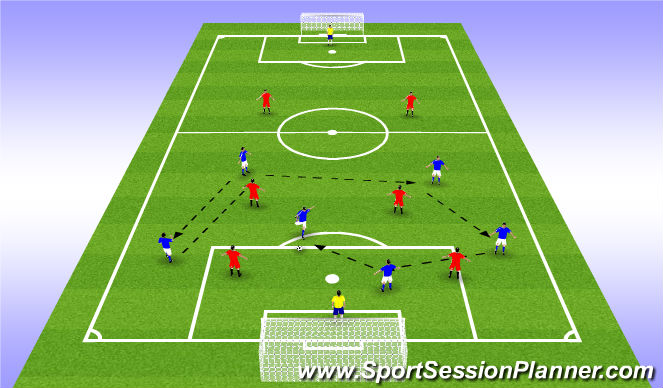 Football/Soccer Session Plan Drill (Colour): Barca vs Bayern - SSG