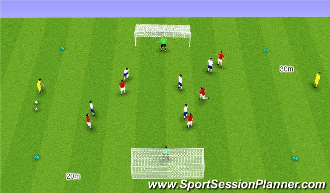 Football/Soccer Session Plan Drill (Colour): 6 v 6 or 7 v 7