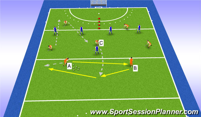 Hockey Session Plan Drill (Colour): Opbouw 4->3