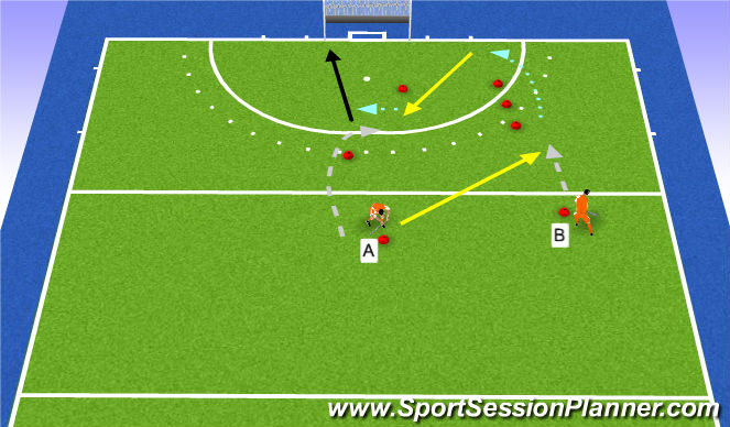 Hockey Session Plan Drill (Colour): backhand scoring