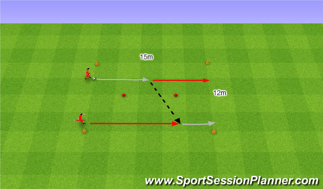 Football/Soccer Session Plan Drill (Colour): Pass and recieve corrective exercise. Ćwiczenie korygujące podania i przyjęcia.