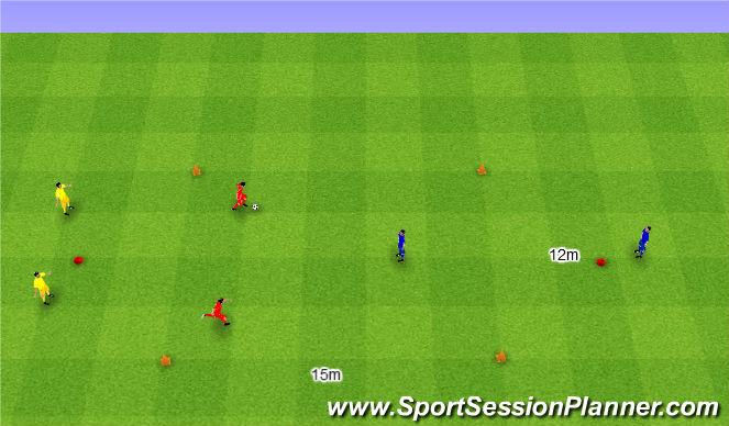 Football/Soccer Session Plan Drill (Colour): 2v1 with wide goals (3 teams). 2v1 na szerokie bramki (3 Drużyny).