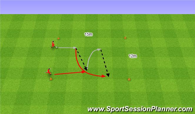 Football/Soccer Session Plan Drill (Colour): Switch corrective exercise. Ćwiczenie korygujące obieg.