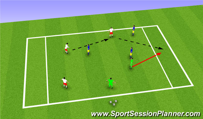 Football/Soccer Session Plan Drill (Colour): 3v3+1/2 to zones