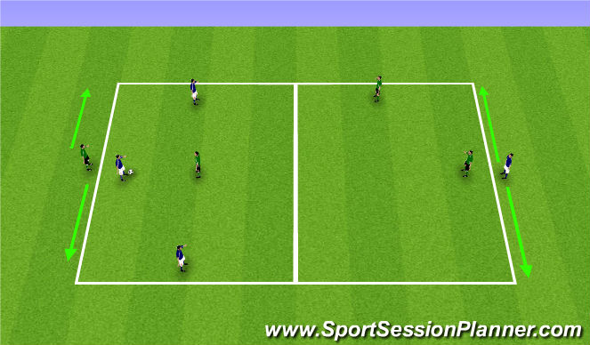 Football/Soccer Session Plan Drill (Colour): 3v1 to Targets