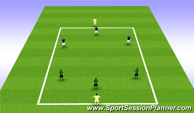 Football/Soccer Session Plan Drill (Colour): 3v3 to Targets Transition