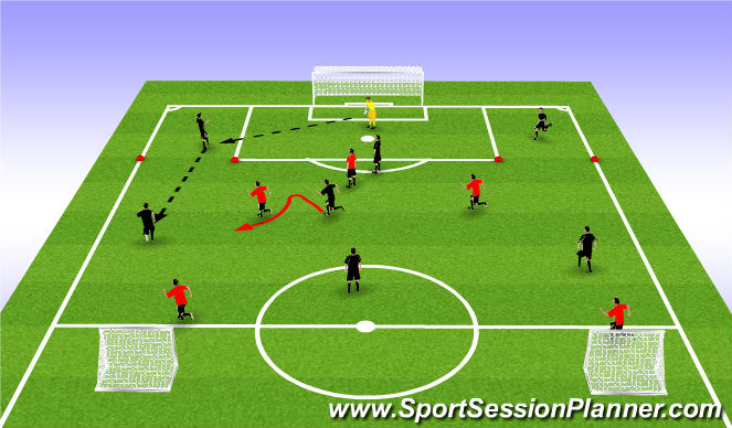 Football/Soccer Session Plan Drill (Colour): Playing out of the back and though the 3rds in a 3-1-3 8v5
