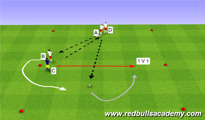 Football/Soccer Session Plan Drill (Colour): Double Pass (Semi-Opposed