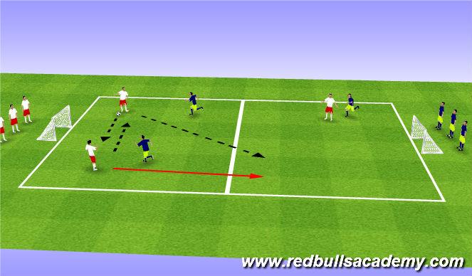 Football/Soccer Session Plan Drill (Colour): 3v3 Opposed