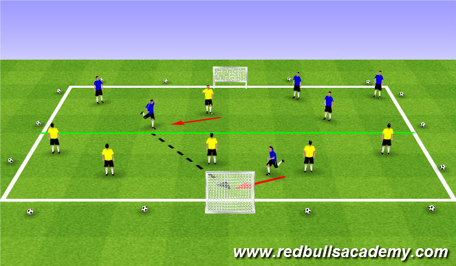 Football/Soccer Session Plan Drill (Colour): Conditioned Game (824)
