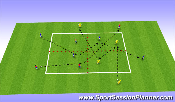 Football/Soccer Session Plan Drill (Colour): Playing through 360 Degrees