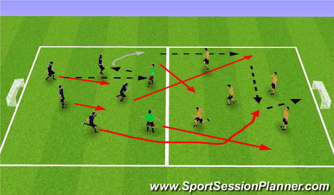 touch football fitness Fitness drills fitness drills you can find touch specific sessions at the following web address thanks to cameron from pro training programs for this link  line attack moves with fitness games one touch no half line attack/defence – attack no moves/focus on def.