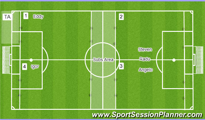 Football/Soccer Session Plan Drill (Colour): Field Set-Up A