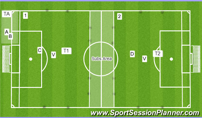 Football/Soccer Session Plan Drill (Colour): Games 3 (9v9)