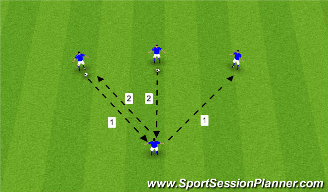 Football/Soccer Session Plan Drill (Colour): Passing drill - 2 balls 4 players