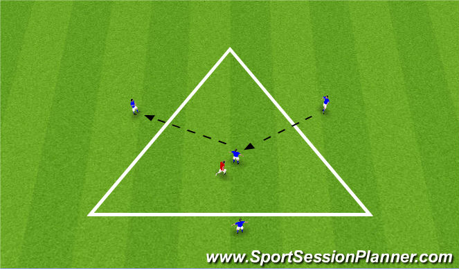 Football/Soccer Session Plan Drill (Colour): Triangle Passing & Receiving