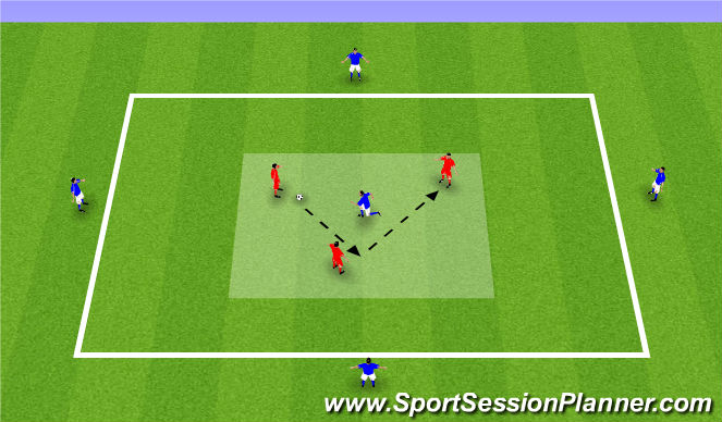 Football/Soccer Session Plan Drill (Colour): 3v1 - 5v3 - Possession game