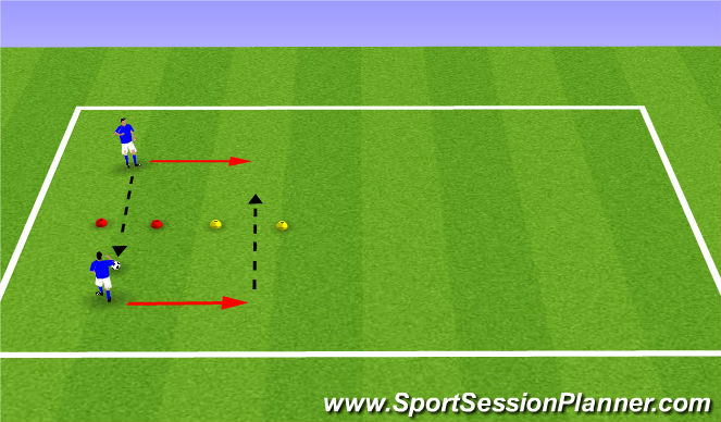 Football/Soccer Session Plan Drill (Colour): Receiving Pass Directionally