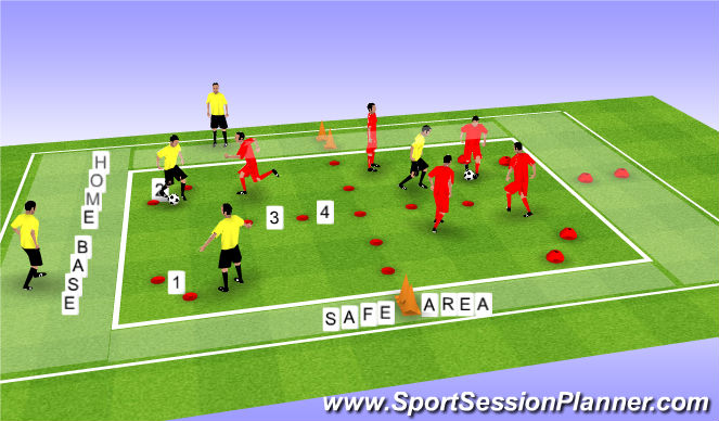 Football/Soccer Session Plan Drill (Colour): Defender