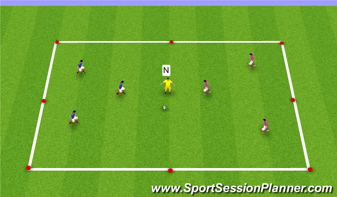 Football/Soccer Session Plan Drill (Colour): Possession Small Sided Activity