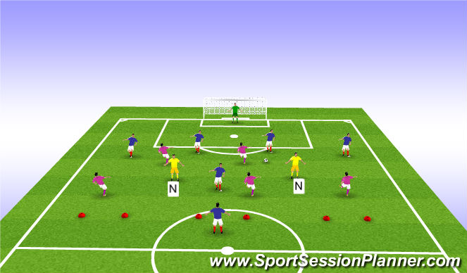 Football/Soccer Session Plan Drill (Colour): 7 v 5 + 2 Neutrals