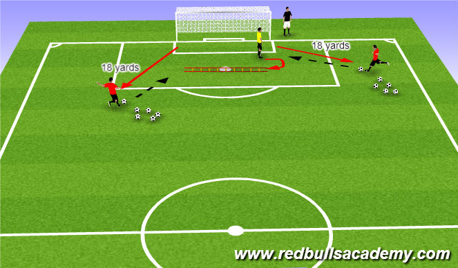 Football/Soccer Session Plan Drill (Colour): Handling Challenges from different angles