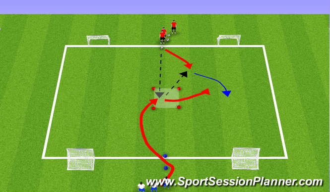 Football/Soccer Session Plan Drill (Colour): Tactical 3