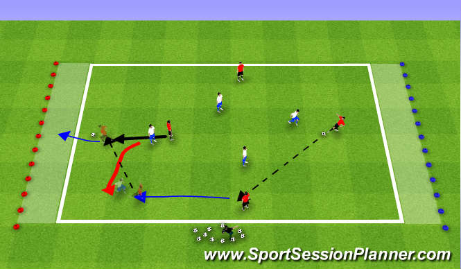 Football/Soccer Session Plan Drill (Colour): SSG Driible