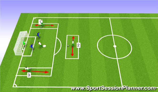Football/Soccer Session Plan Drill (Colour): Defending Crosses