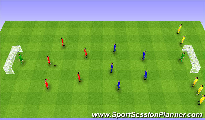 Football/Soccer Session Plan Drill (Colour): 5v5 waves. 5v5 fale.