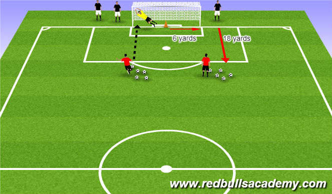 Football/Soccer Session Plan Drill (Colour): Collapse Dive Catch
